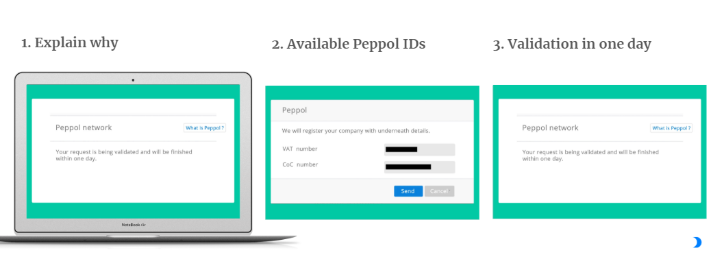 Become a Peppol Access Point with the Storecove RESTful API
