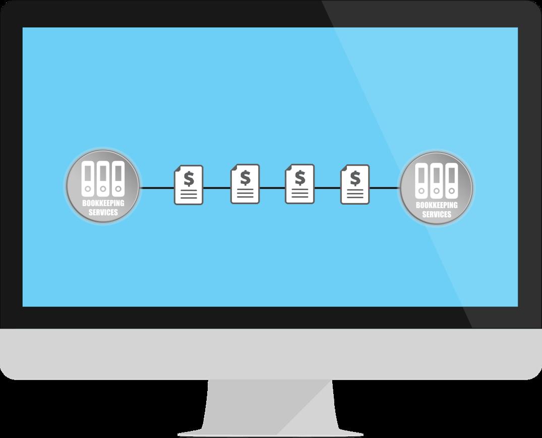 international e-invoicing and B2B invoicing from bookkeeping system to bookkeeping system